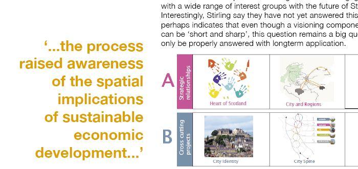 Stirling Diagrams